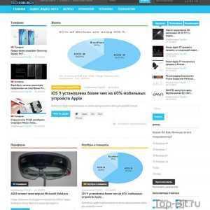 купить готовый Автонаполняемый портал по цифровым технологиям